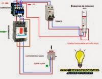 Contactor guardamotor reloj horario motor monofasico esquema