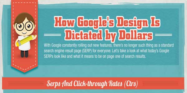 [Infographic] How Google's Design Is Dictated By Dollars?