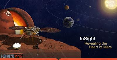 Quer ter seu nome em uma missão da NASA para Marte?