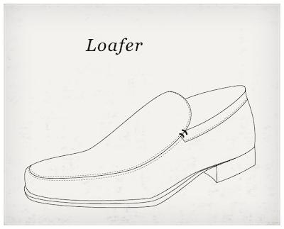 Was ist ein Loafer?