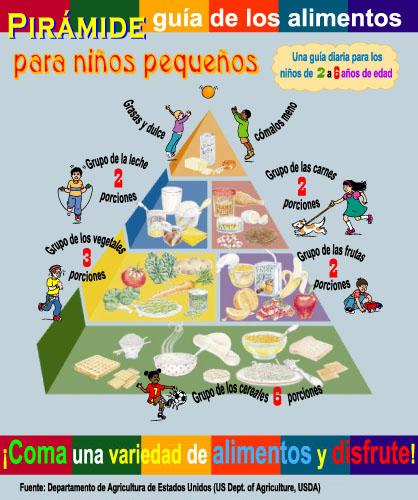 Pasitos de ilusion alimentacion saludable para los ni os as - Piramides de alimentos saludables ...