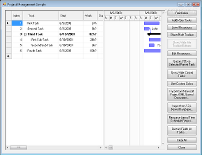 Download Project Management Library