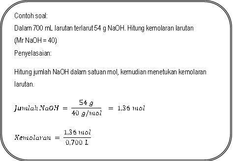 Sifat koligatif larutan blog kimia man 2 klaten 2 molalitas ccuart Images