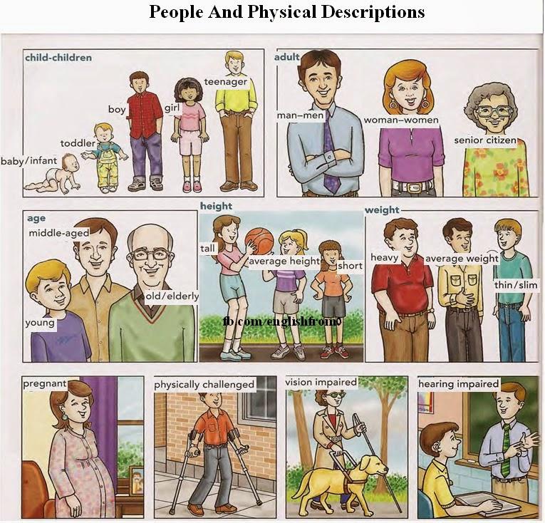 physical description of a person essay
