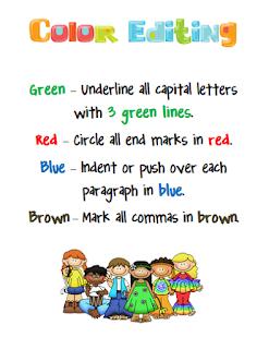 , Color Editing Checklist