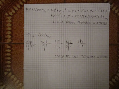 Sistema binario e decimale spiegazione