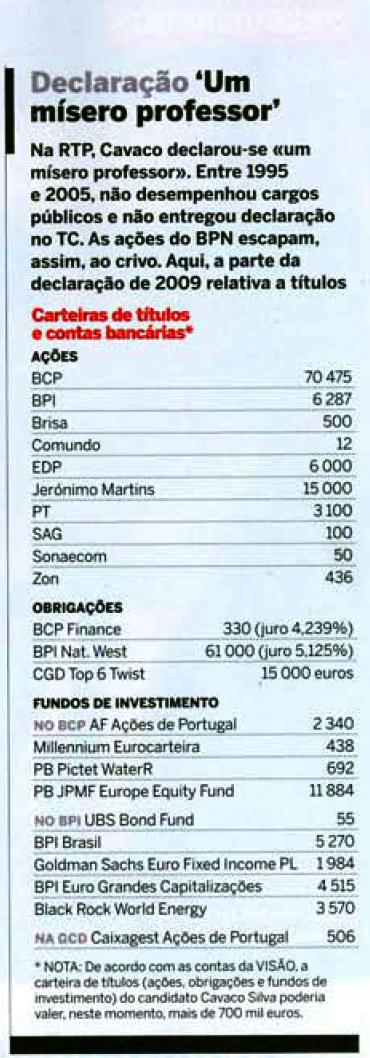 Cavaco Silva rico acções corrupção