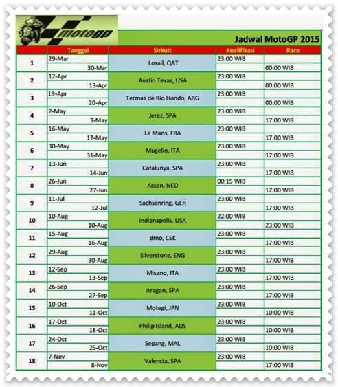 Jadwal dan Siaran Langsung Race MotoGP 2015 Misano San Marino Italia 13 September, Minggu 19:00 WIB Live di Trans7