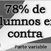 El 78% de alumnos en contra de la parte variable de beca.