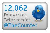 Twitter counter for Website
