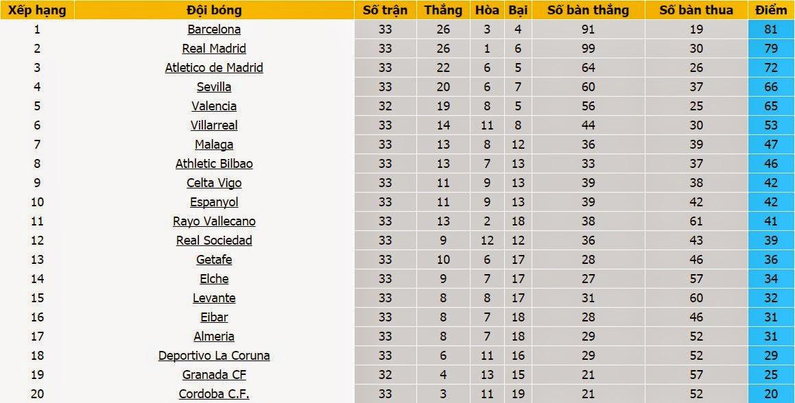 Chuyên gia cá cược Valencia vs Granada