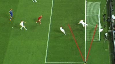 La FIFA aprueba el uso de tecnología en la linea de Gol