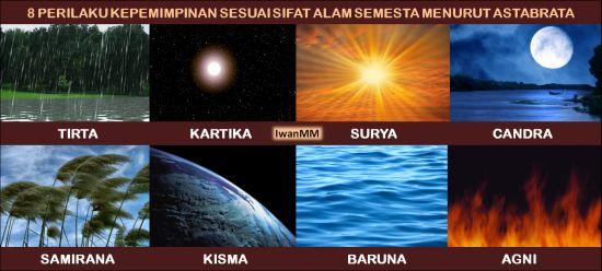 page Astabrata