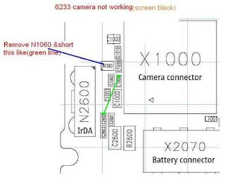 nokia 6233 camera operation failed