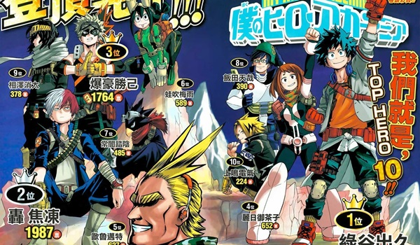 ToC | Weekly Shonen Jump Issue #46 - Table of Contents 2015