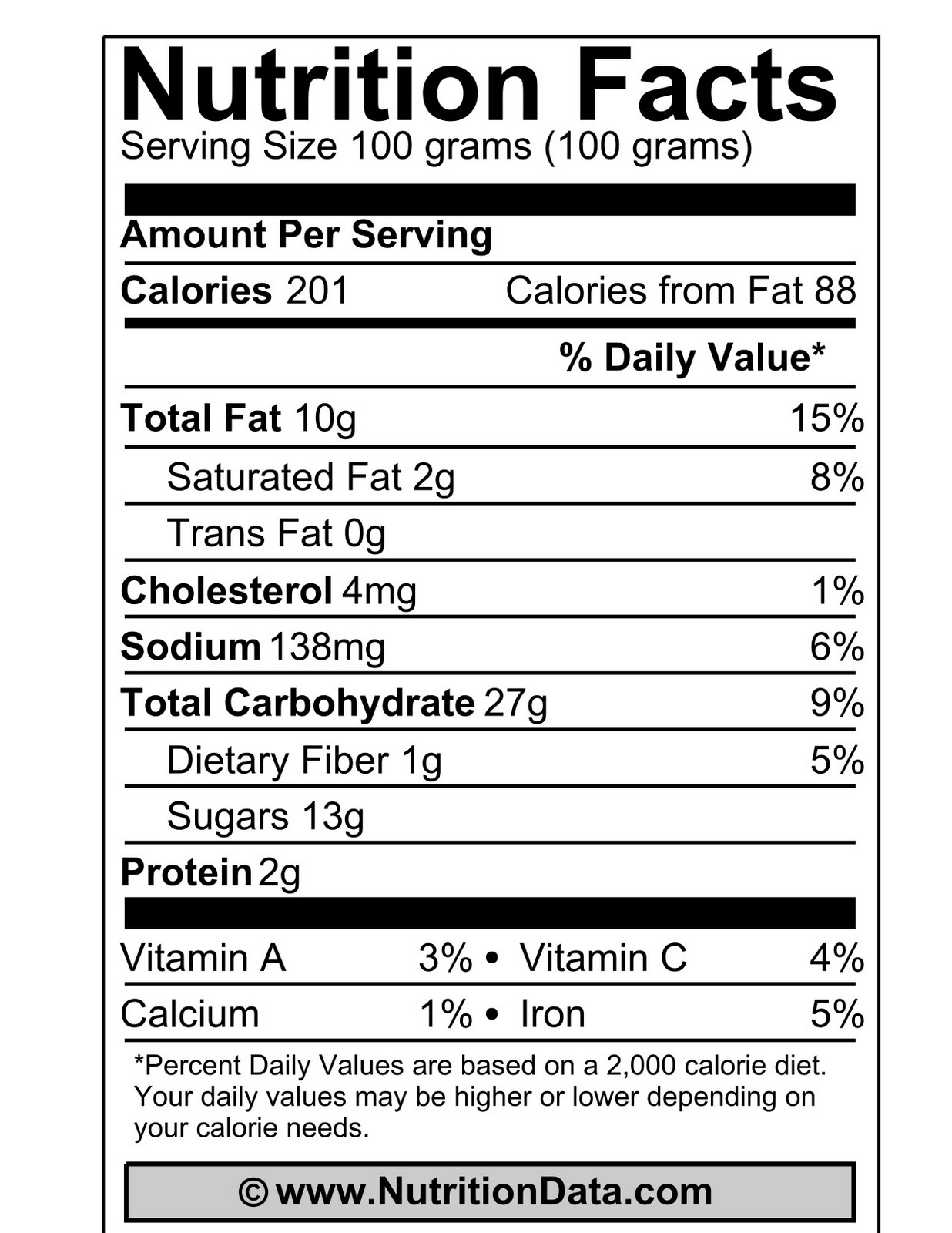 Stay Away from Nutrition facts for apple pie