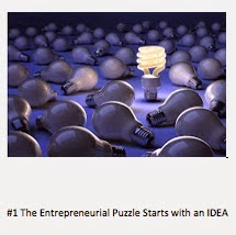 http://blog.solutionz.com/2013/11/the-entrepreneurial-puzzle-starts-with.html