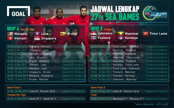 Jadwal Pertandingan Siaran TV Timnas U23 Sea Games 2013, Jadwal Final Sea Games 2013 Myanmar, Timnas Tim Nasional Indonesia SEA GAMES