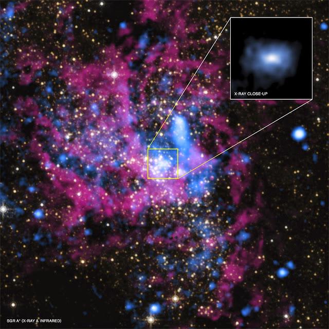 buraco negro do centro da Via Láctea Sagittarius A