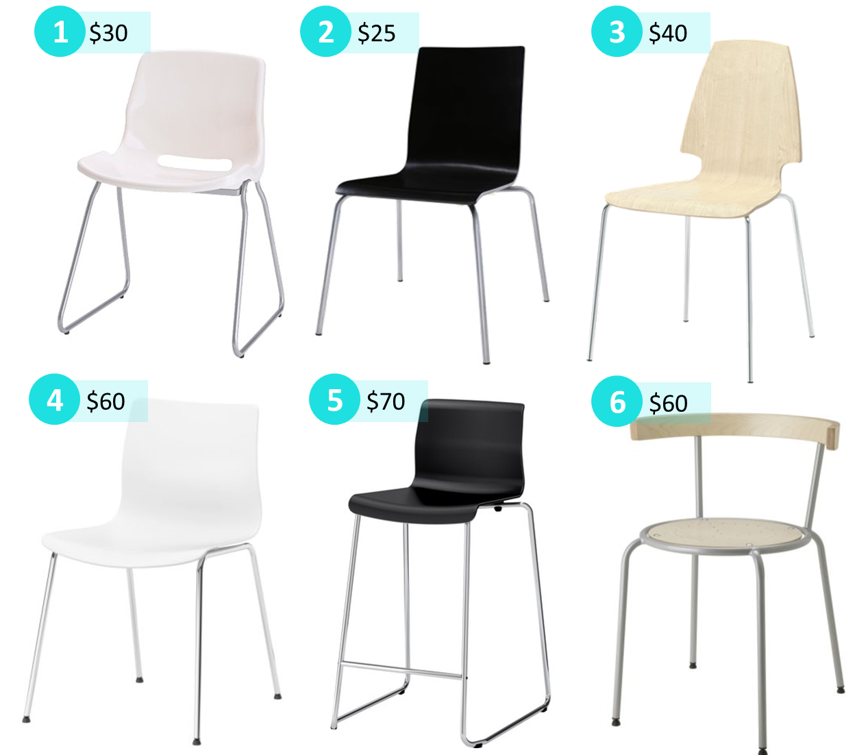 Image Result For Bar Stools At Ikea