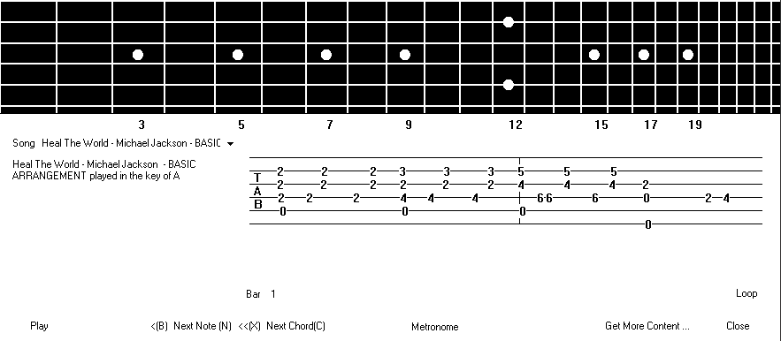 Guitar : mission impossible guitar tabs Mission Impossible Guitar ...
