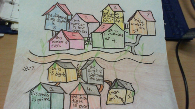 Middle School Mathematics Project Ideas Worksheets for all ...