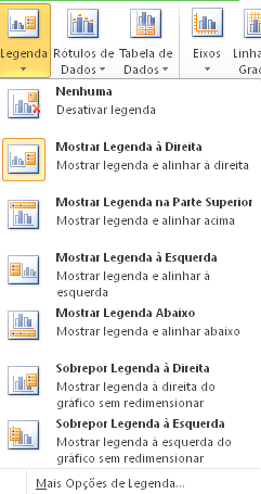 Alterar lugar da legenda no Excel