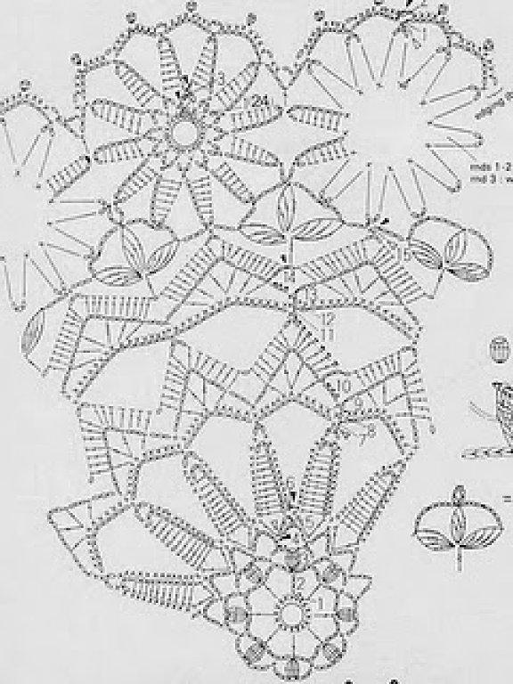 Puntos y Puntadas: Tapete flores a Crochet.