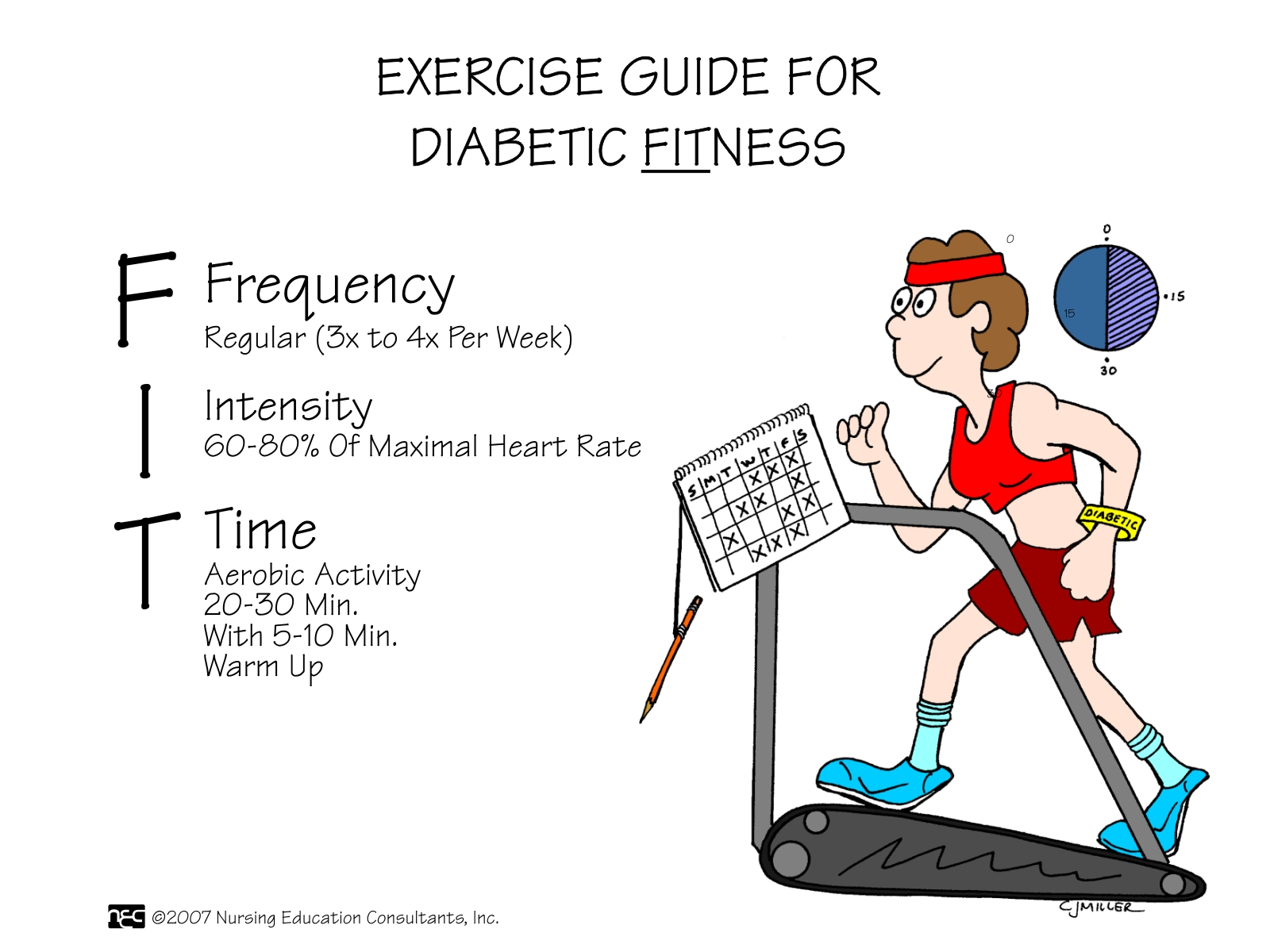 exercise for diabetes Fitness exercise, or physical activity, includes anything that gets you moving, such as walking, dancing, or working in the yard regular physical activity is important for everyone, but it is especially important for people with diabetes and those at risk for diabetes.