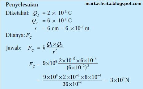 Listrik Statis Fisika Smp Hukum Coulomb Markas Fisika