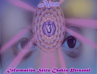 Hoy, vamos a presentar información acerca de nuestro Sexto Chakra, también hablará Gaia sobre el suyo.
