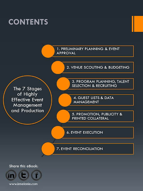 TABLE OF CONTENTS - The 7 Stages of Highly Effective Event Management & Production