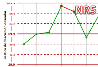 Nelson rule 5