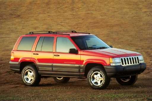 1996 Jeep Grand Cherokee Laredo Starting Circuit Wiring Diagram