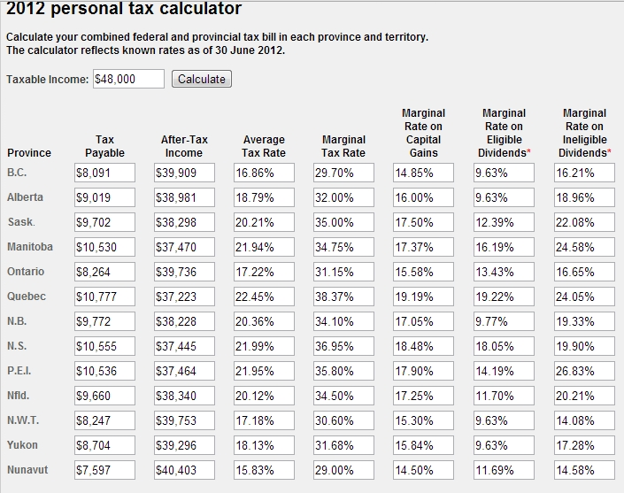 how to calculate rrsp return