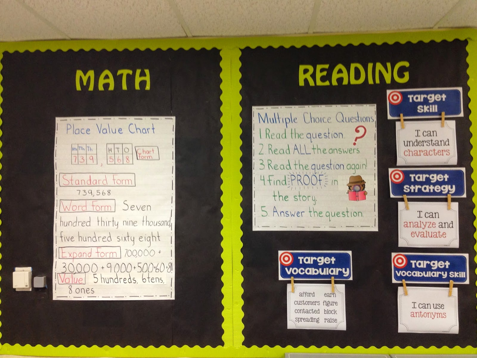 inspiration for education anchor charts and behavior management anchor charts and behavior management