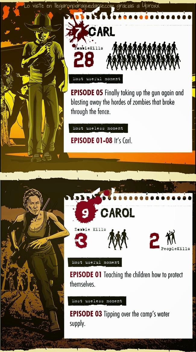 The Walking Dead: Infografía de los personajes con sus momentos y cantidad de zombies asesinados Llegaronparaquedarsecom04