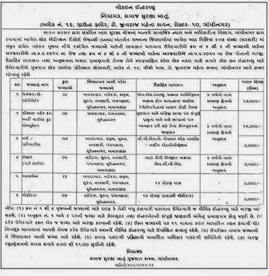 ICPS Gandhinagar