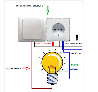 Interruptor Enchufe Esquemas Electricos