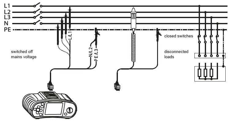 Σύνδεση οργάνου στον πίνακα