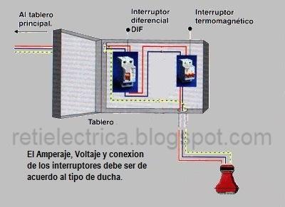 Instalaciones Electricas Con Aplicacion Del Retie Retilap
