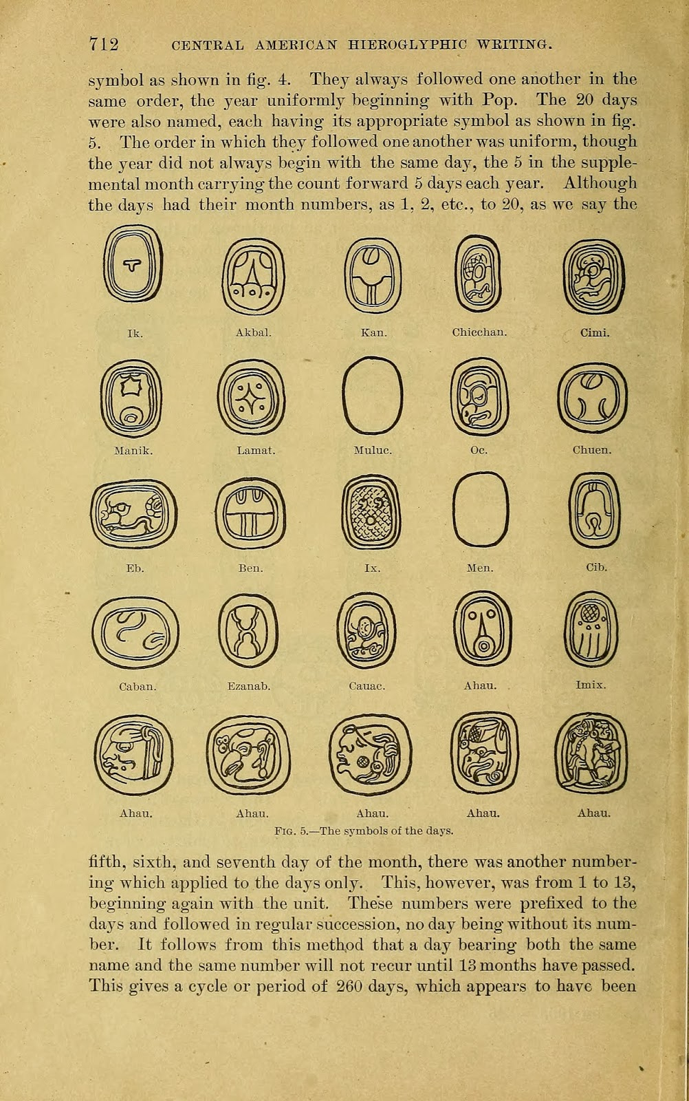 Mayan Hieroglyphics For Kids It does have the mayan symbols