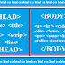 HTML Document Construction- HTML Document Head and HTML Document Body Section