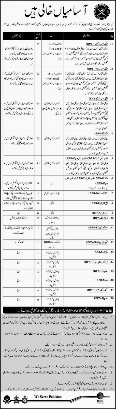 Military Jobs in Gujranwala M.E.E Pakistan
