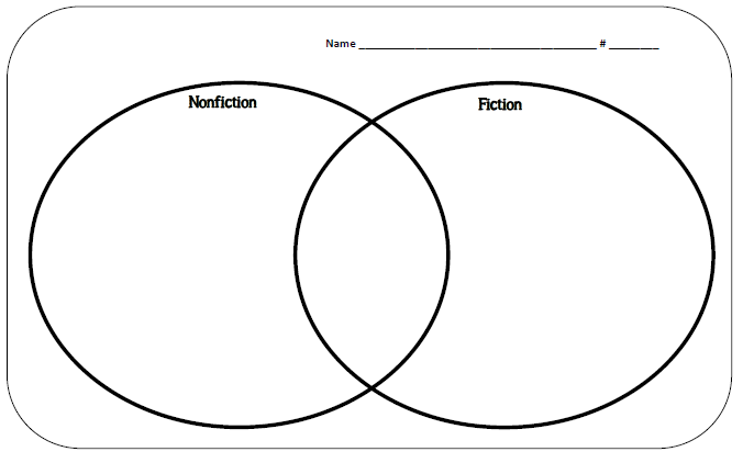 Nonfiction - Lessons - Tes Teach