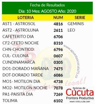 RESULTADO DE LOTERIAS Y CHANCE