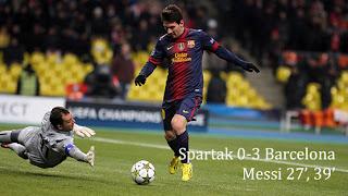 Spartak vs Barcelona