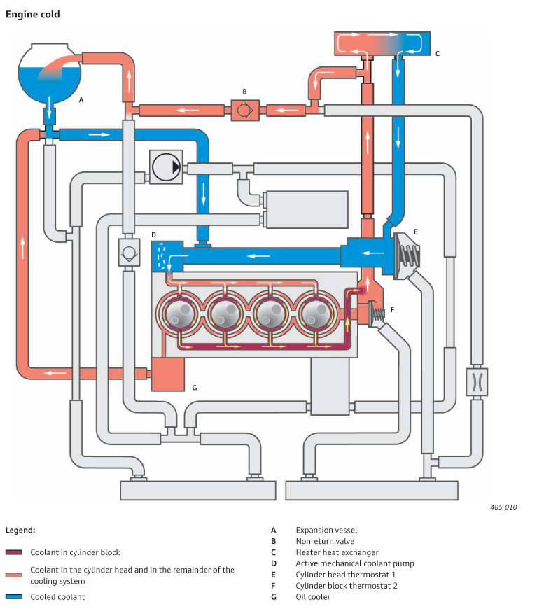 Skoda Fabia In Israel Cbzb Cooling System Engine Cooling Design 2002 Jaguar Cooling System Diagram On General Engine Cooling Diagram #55