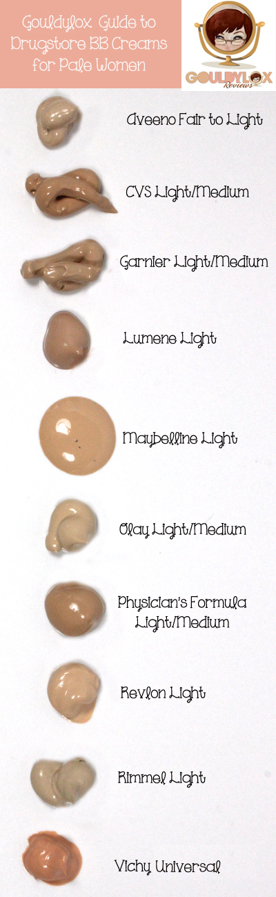 drugstore BB Creams