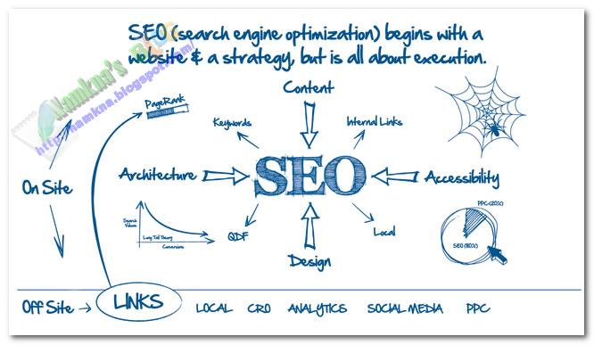Quy trình tối ưu hóa tìm kiếm (SEO)